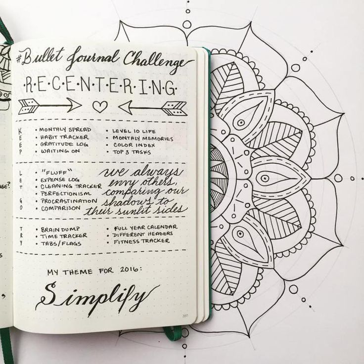 new year new bullet journal boho berry